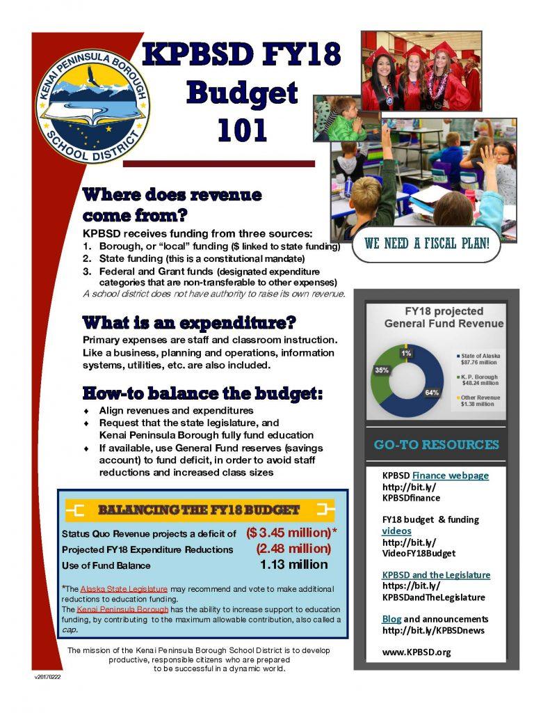 2017 Spring KPBSD Budget Awareness_Page_1