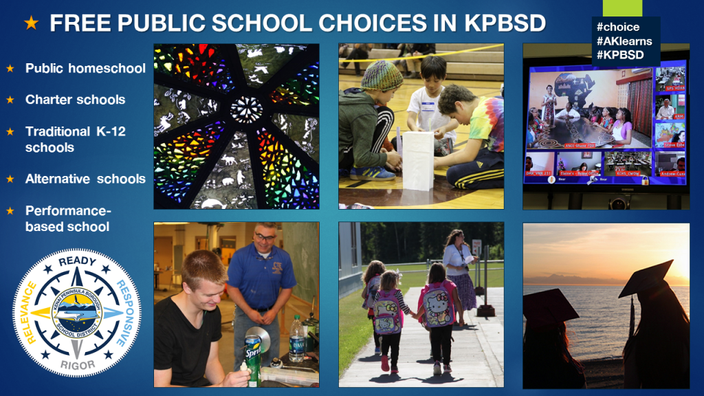 FY19 school choices in KPBSD