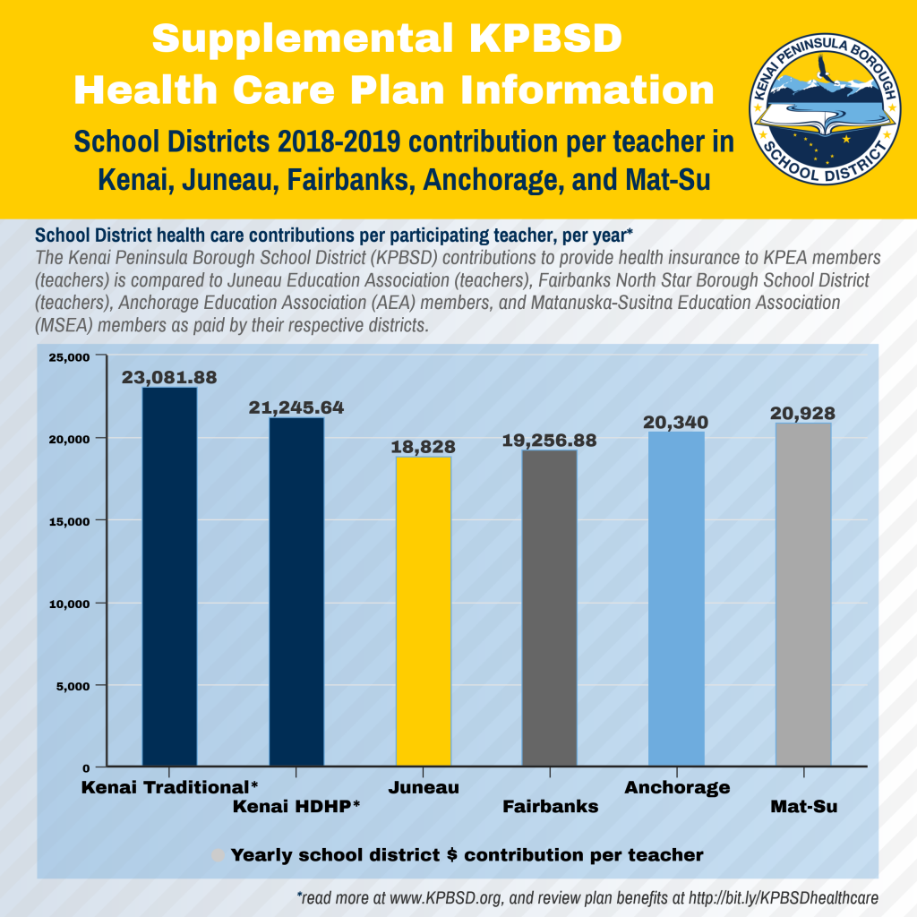 2019_01_11_School District Annual Health Care Contributions per Teacher flyer FINAL