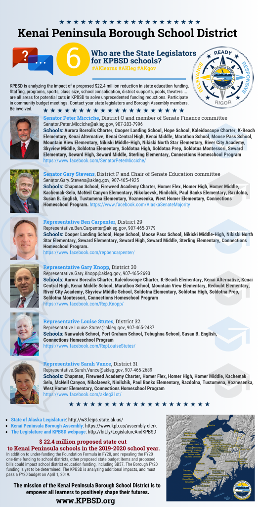 2019 Kenai Peninsula Borough School District state legislators